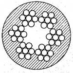 Stahl-PVC6x7